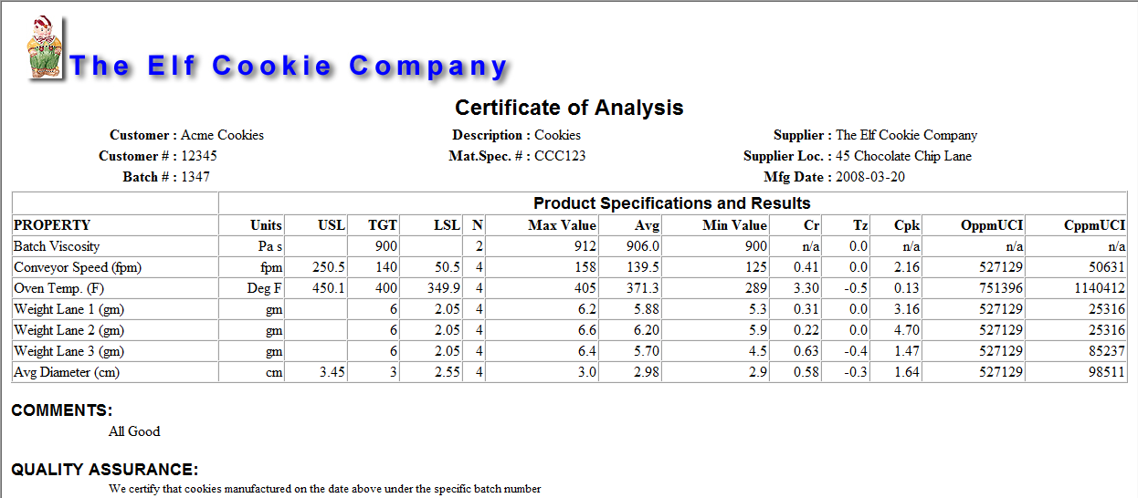 Certificate Of Analysis From Quality Window Data Busitech